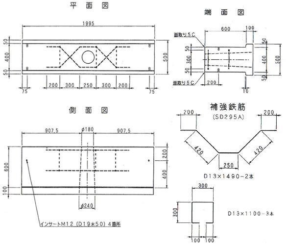 ガードレール基礎ブロック_図1.jpg